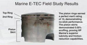E-Tech field study results.