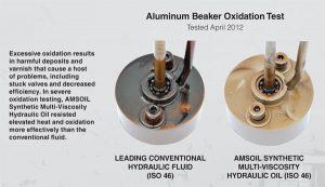 aluminum beaker oxidation test