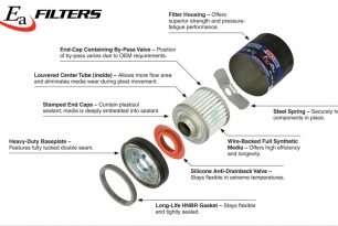 internal view of AMSOIL oil filter parts