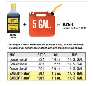 Saber Professional Mix Ratios